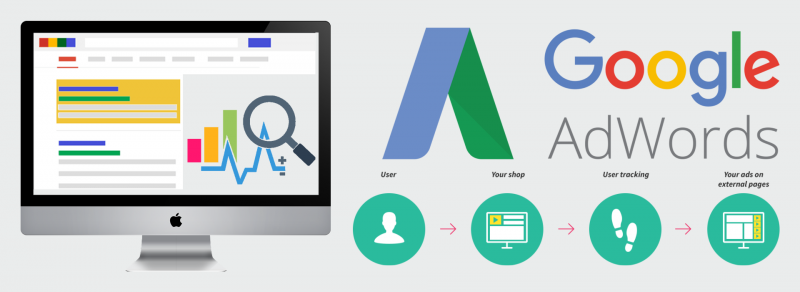 Google Adwords Experts
